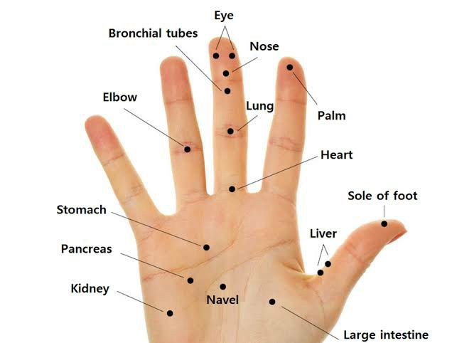 7 Health Benefits Of Clapping Hands By Crazylifegyan Medium Turn it up somebody save your soul cause youve been sinning in this city i know too many clap your hands lyrics: 7 health benefits of clapping hands