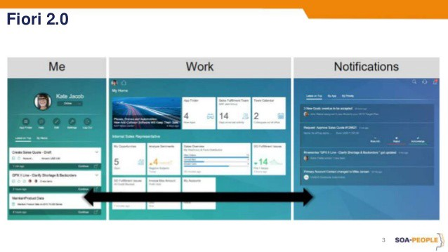 External Alias for SAP Fiori Launchpad (Changed Functionality)