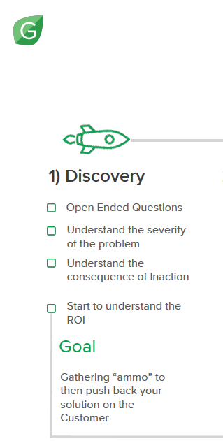 4 Ways to Create an Effective Discovery Process