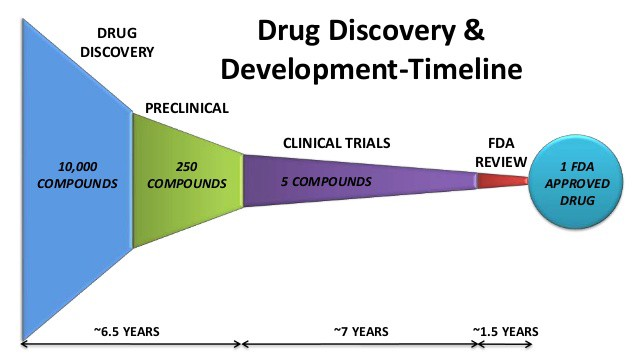Drug design phd thesis