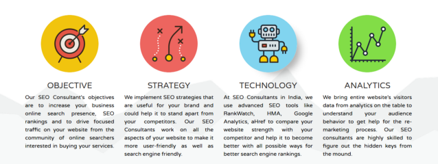Benefits of Hiring Best SEO Consultant in India - SEO