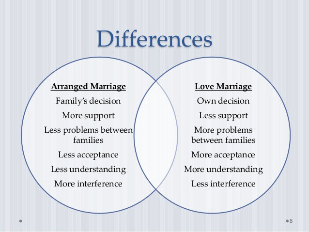 love marriage vs arranged marriage advantages and disadvantages