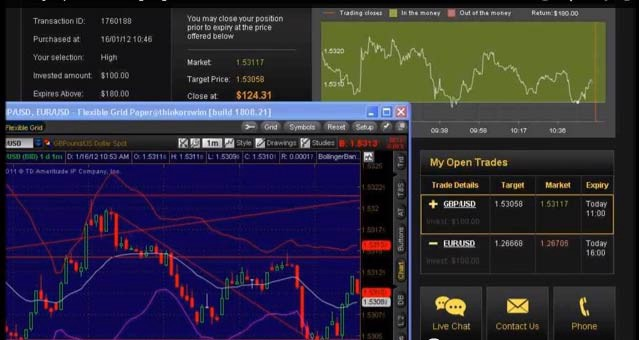Live binary options trading betting on world series winner