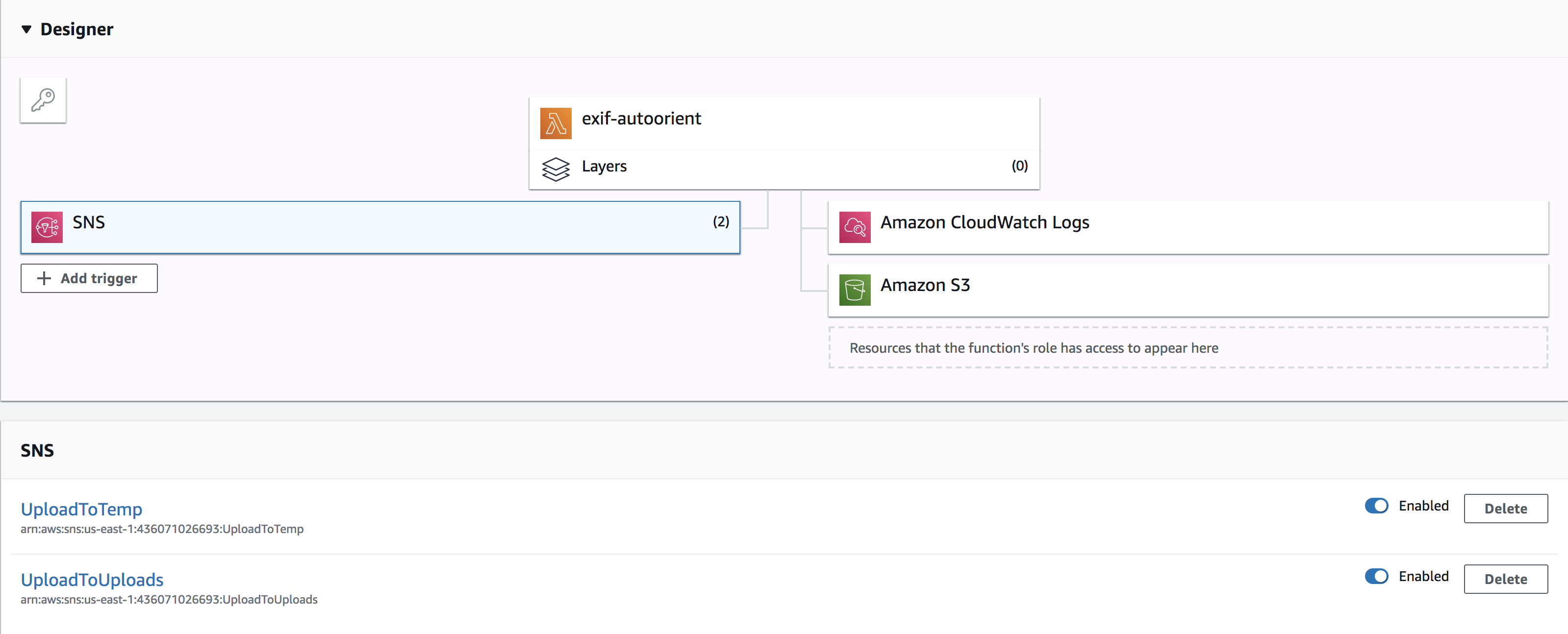 Image of the AWS console lambda page showing both lambdas connected to SNS triggers