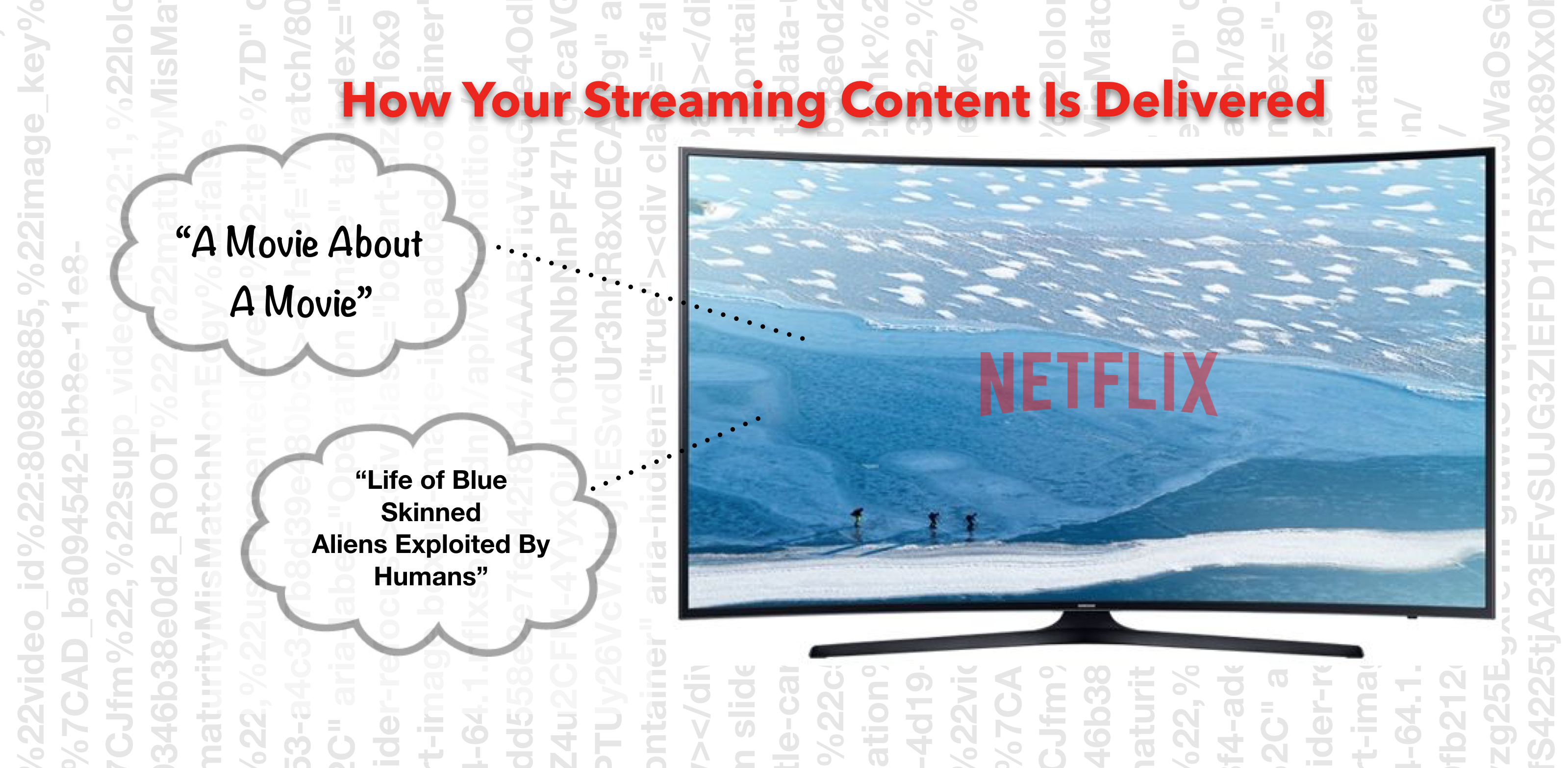 How Netflix Works Explained A Simplified Look At How Streaming By Vince Tabora High Definition Pro Medium
