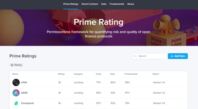 Announcing the Prime Rating Beta