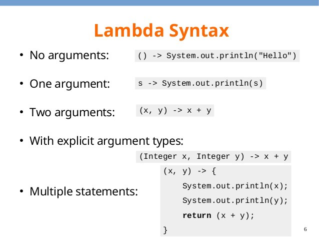 Best practices when you use Lambda expressions in Java