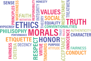 Various ethical terms