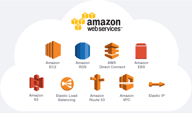 Everything You Wanted to Know About Amazon Web Services ...