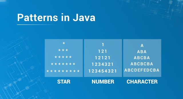 Top 30 Patterns In Java How To Print Star Number And Character