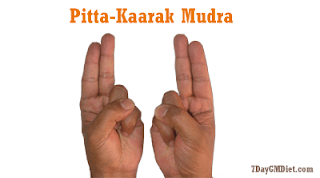 Health Benefits of Hand Mudras - Fatima Shoukat Ramzan Ali