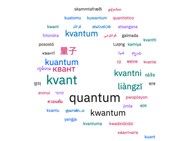 the word quantum in different languages, in the shape of a Q