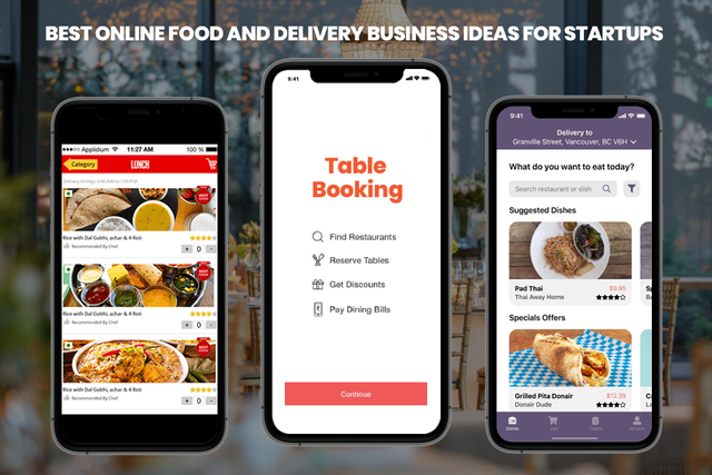 Top Food Delivery Business Ideas For Startups In 2021 Updated By Sophia Martin Dataseries Medium