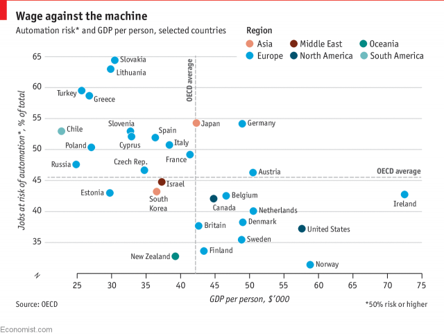 What to do with refugees and robots - The Economist