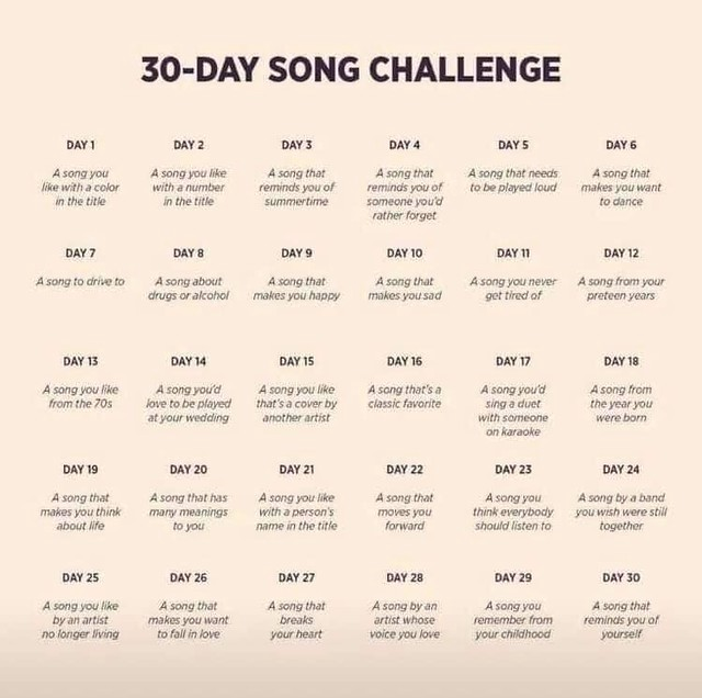 A 30 Day Song Challenge In One Post By Jukesie Medium