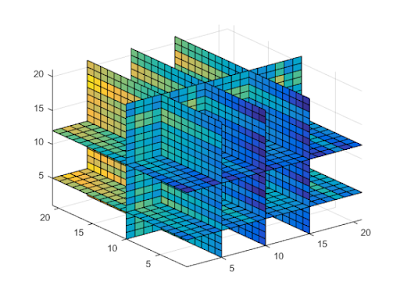 Visualizing multi dimensional arrays - Towards Data Science