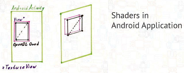 AndroidViewでシェーダーを使用する方法とAndroidViewでシェーダーを使用する方法