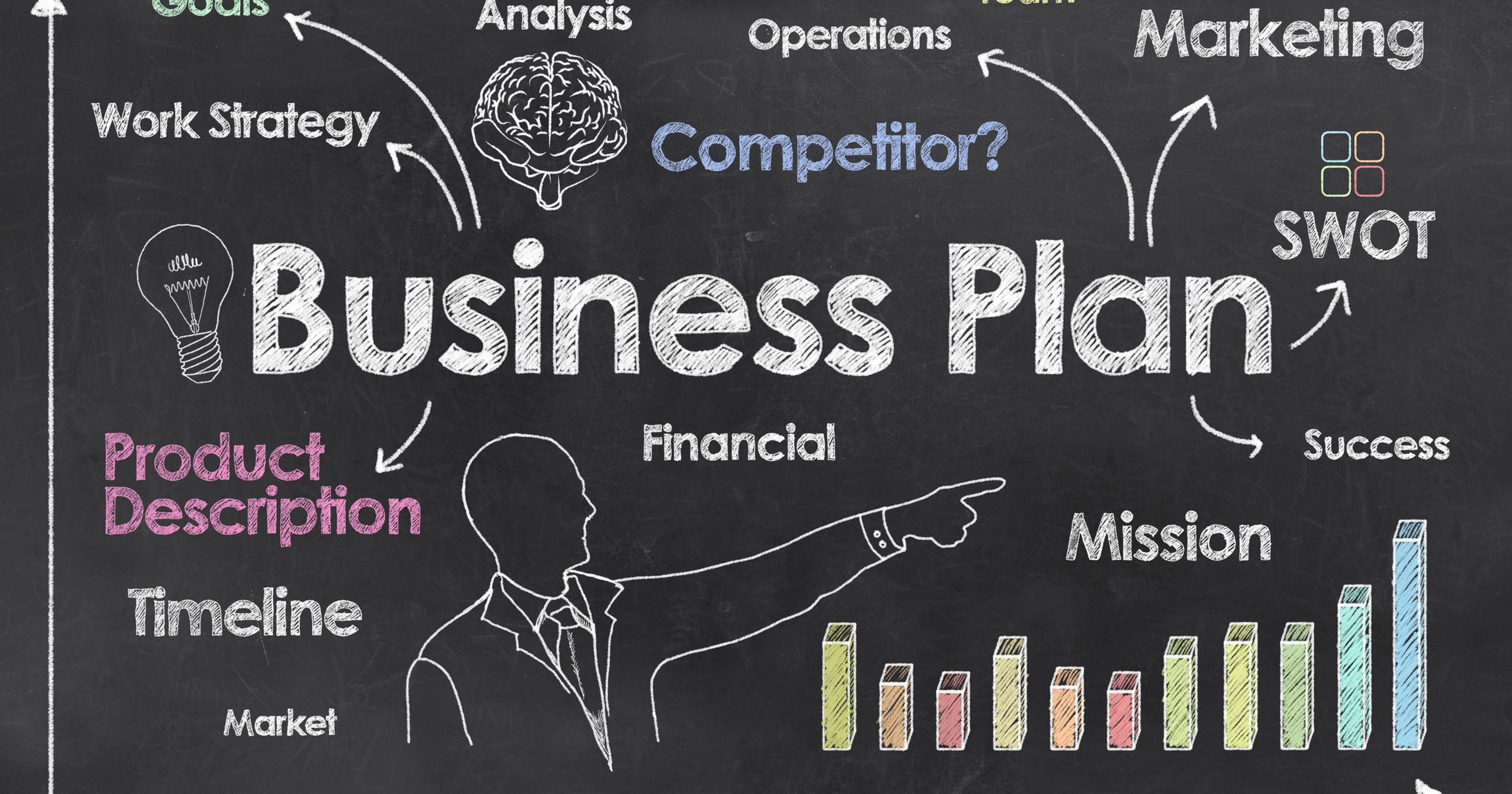 Startup Business Plan: Top 10 Tips