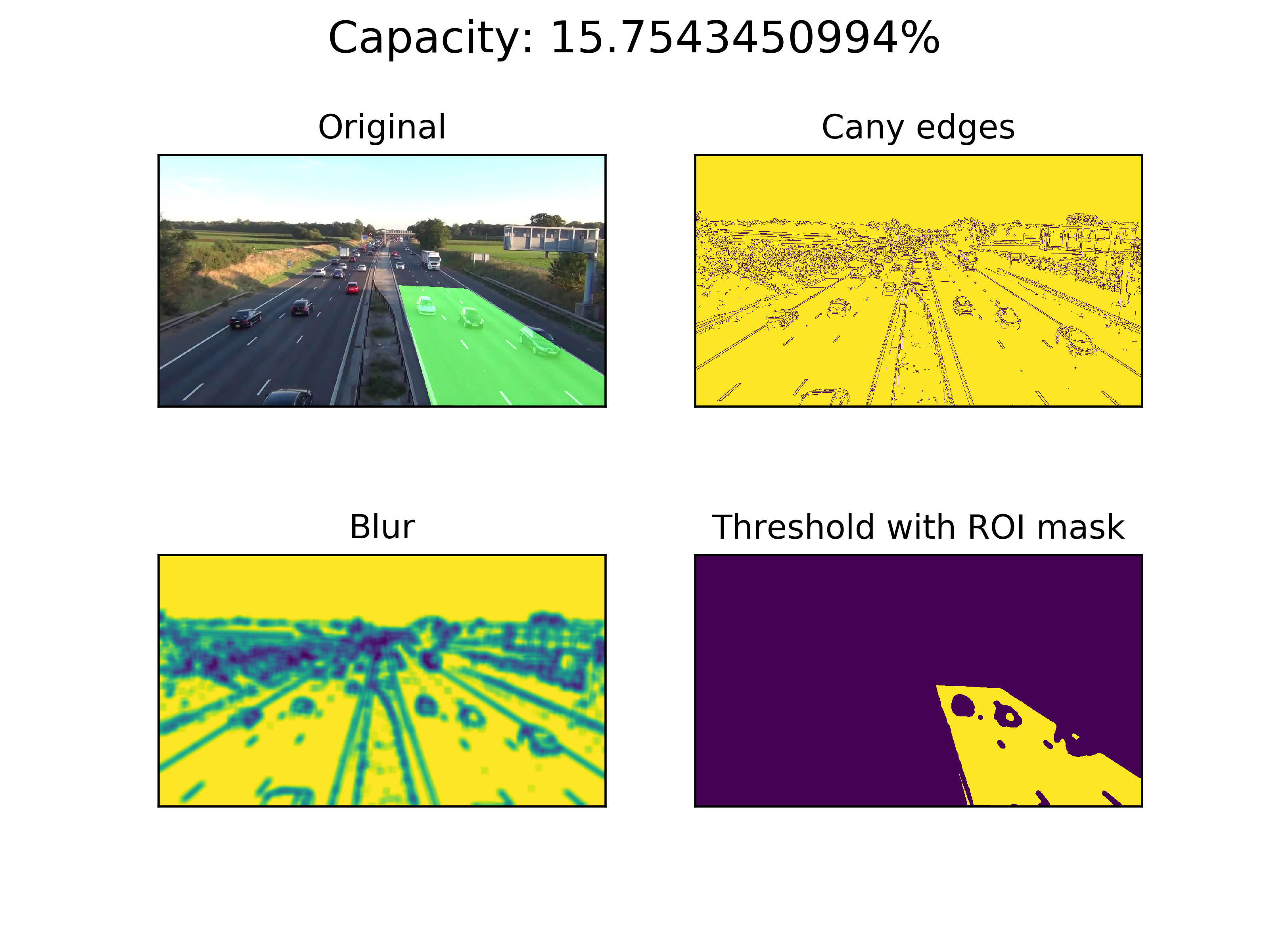 Tutorial: Counting Road Traffic Capacity with OpenCV
