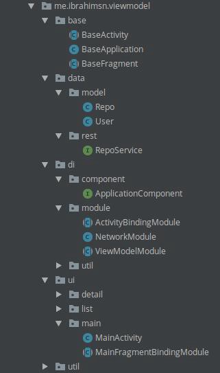 Android MVVM with Dagger 2, Retrofit, RxJava, Architecture Components