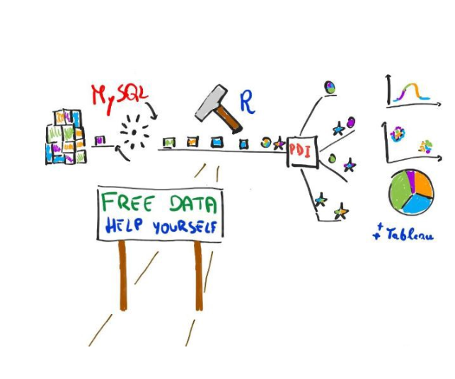 """Create a """"Real-world"""" Data Science environment at home"""
