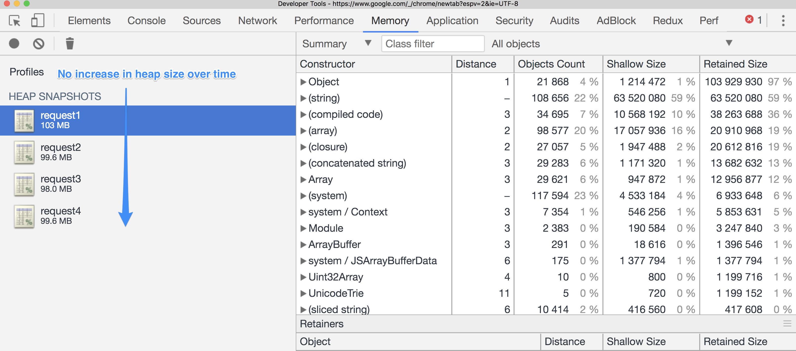 Debugging Memory Leaks and Memory Bloat in Node js - Tech @ Side