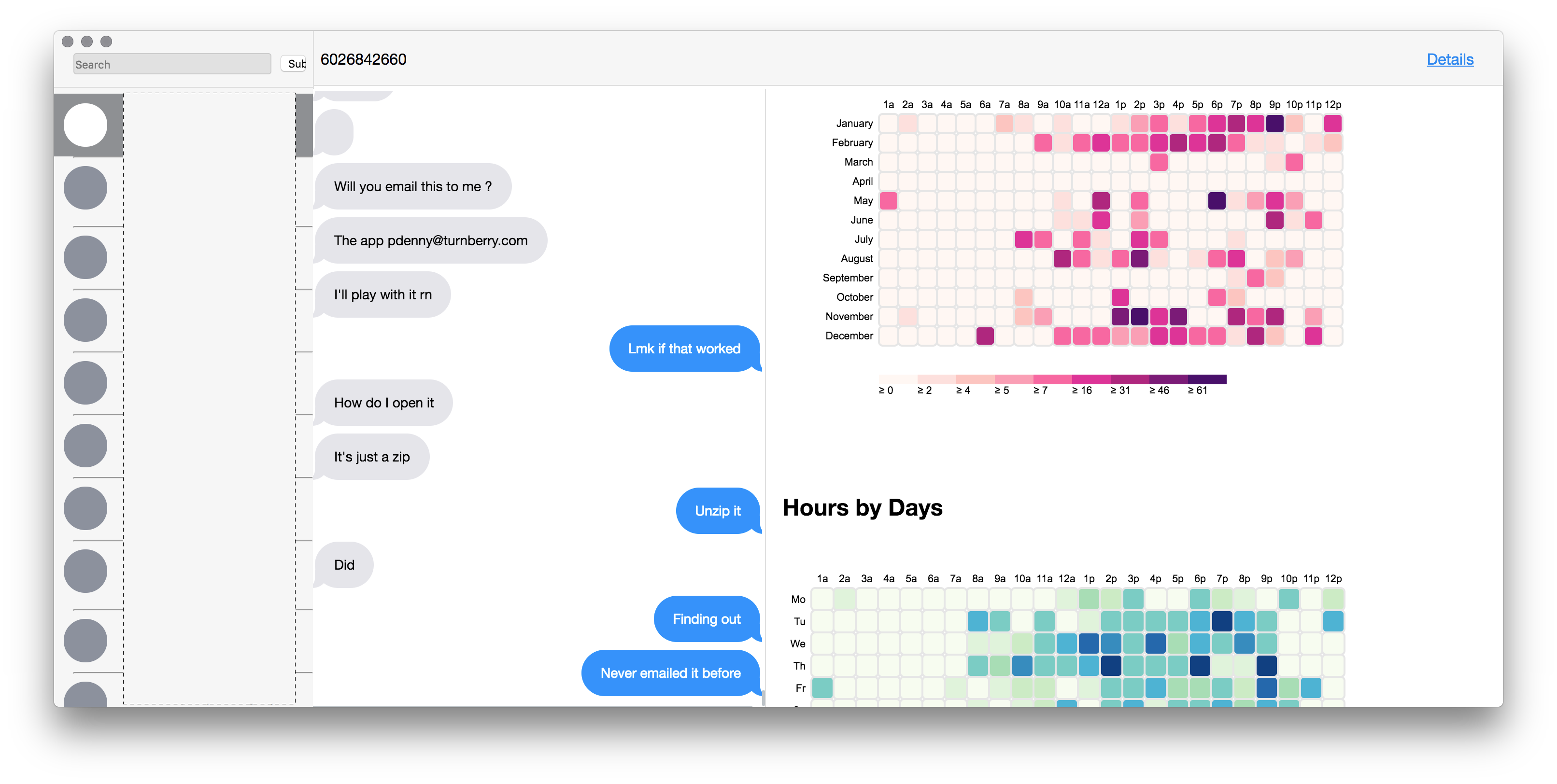 What your iMessage data says about you - Towards Data Science