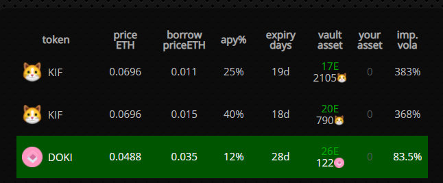 Doki lending with low APR, No-liquidation on KittenFinance