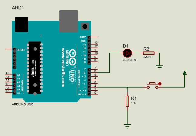 How to read and write to Arduino using Python - eewriter eestuffs