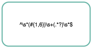 A regular expression with a border around it. It reads: ^\s*(#{1–6})\s+(.*?)\s*$