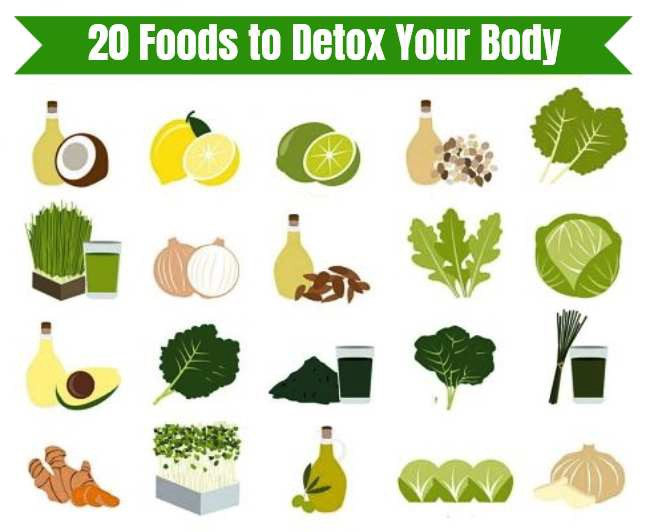 20 Cleansing Foods To Detox Your Body Naturally | Medium