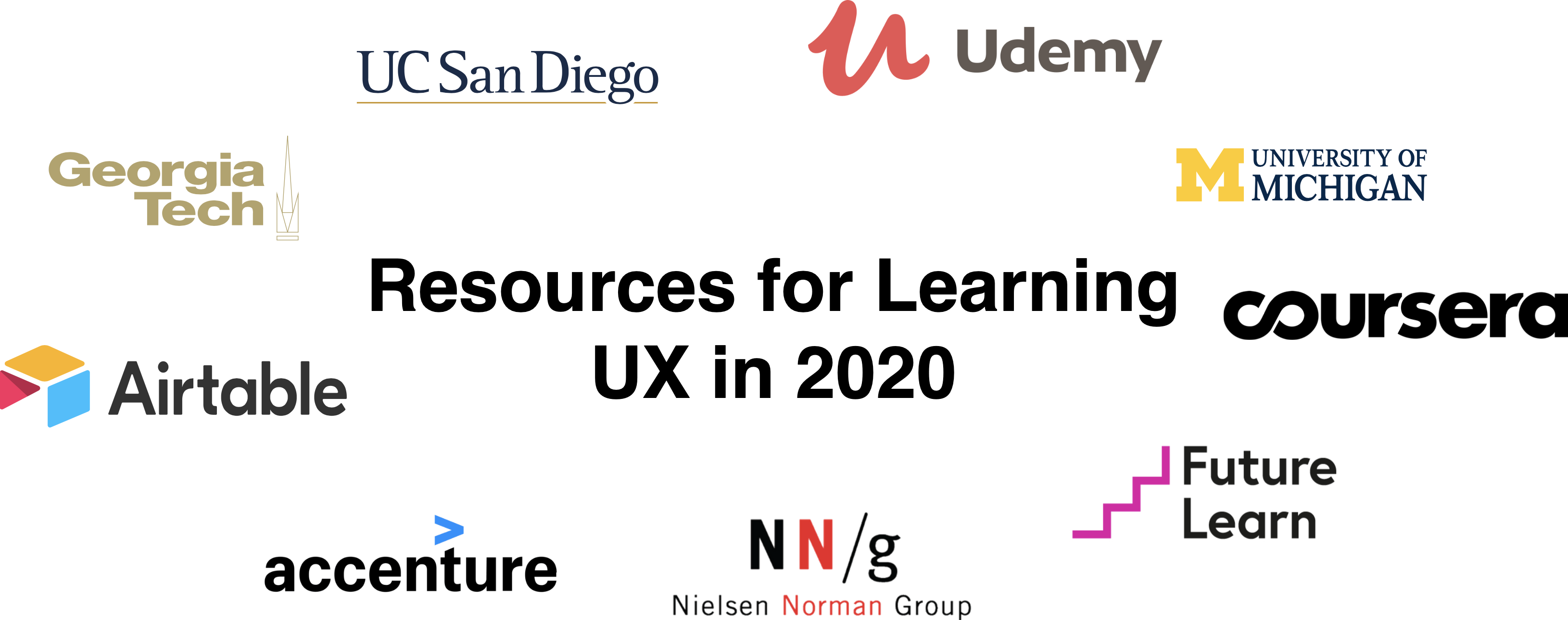 Resources For Learning Ux In 2020 By Mitchell Wakefield Ux Planet