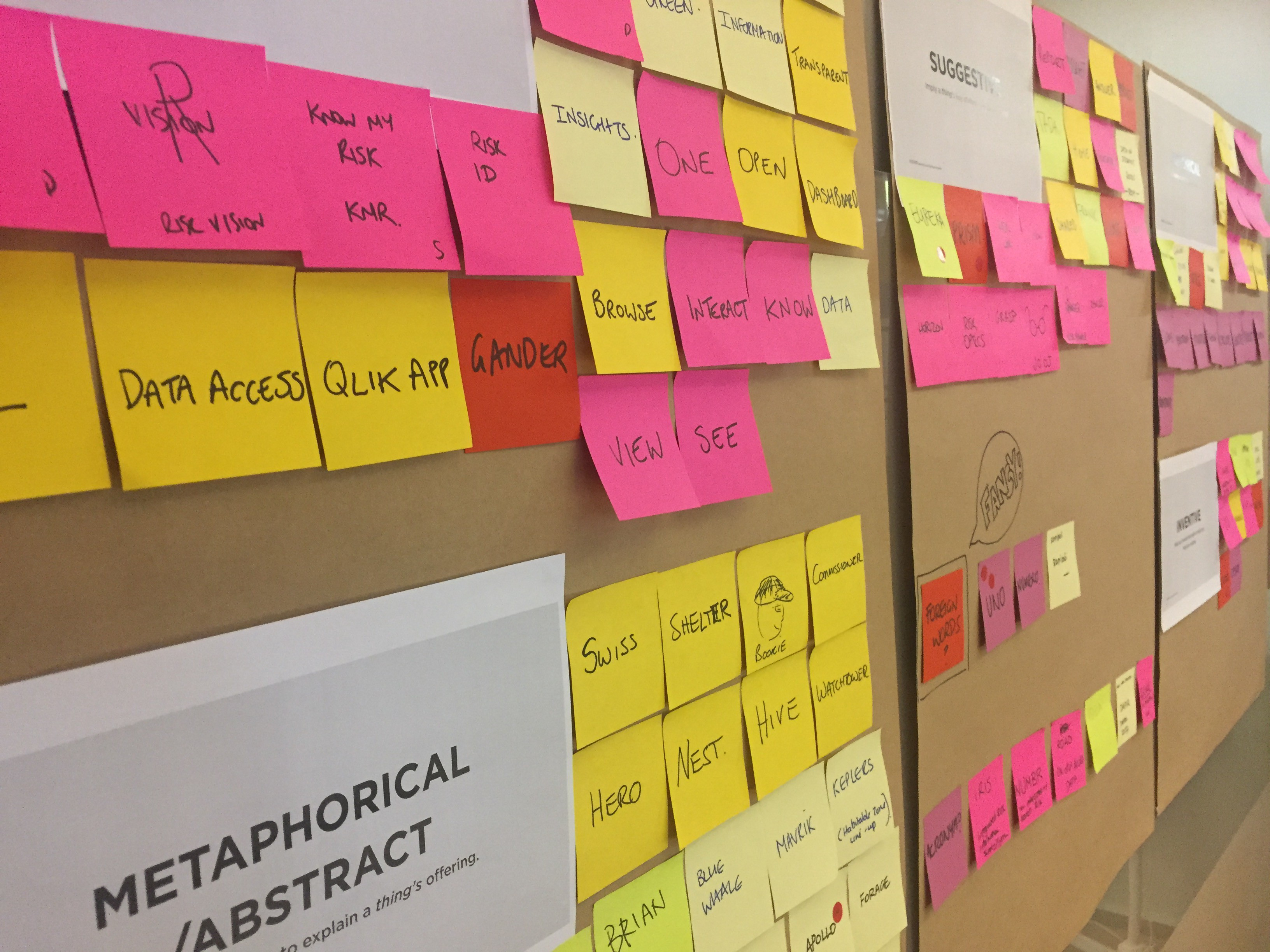 Measuring The Business Value Of Ux By Jarryd Hennequin Ux Collective