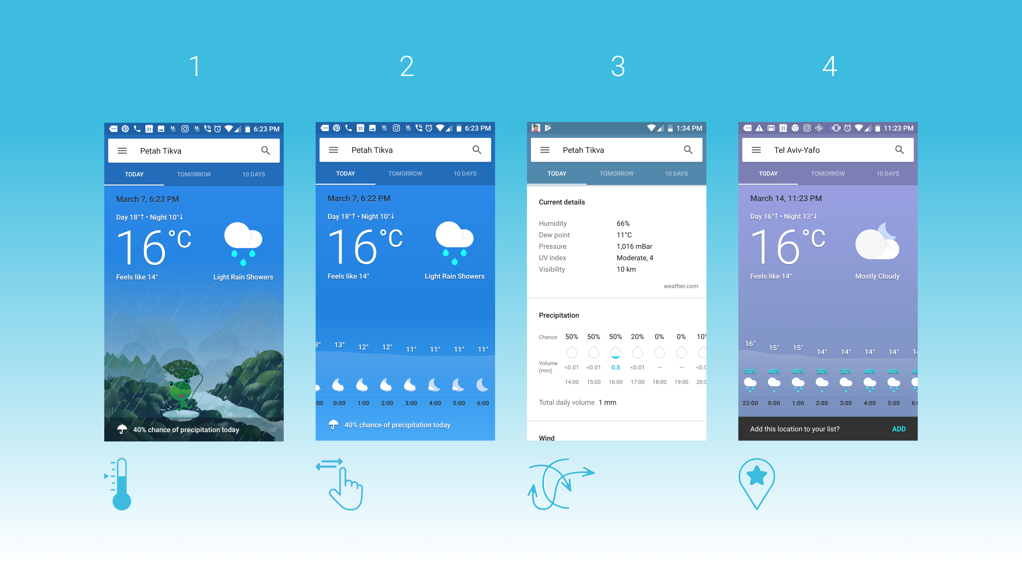 Who lets a frog be a weatherman? (hint: Google) — a UX case