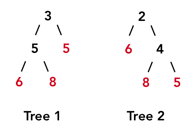 Two distinct binary trees, both with a leaf value sequence of 6, 8, 5.