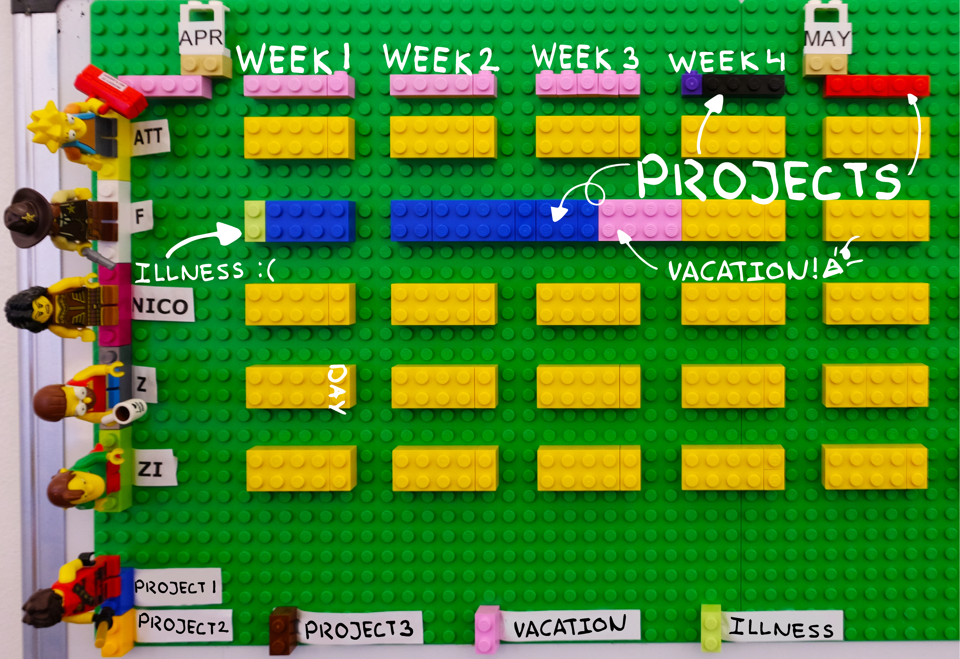 Lego Project Management the Danish Way - The Pulilab Team