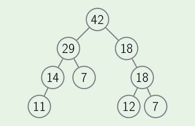 Course 2 — Data structure — Part 2: Priority queues and