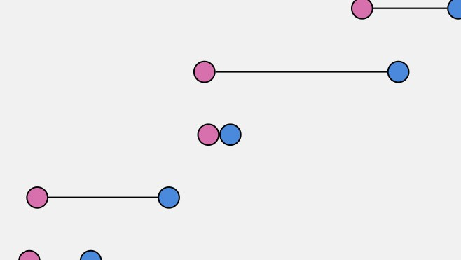 Analyzing Public Data With D3 Learn How To Use A Connected Dot Plot By Mary Boyd Enigma Engineering Medium