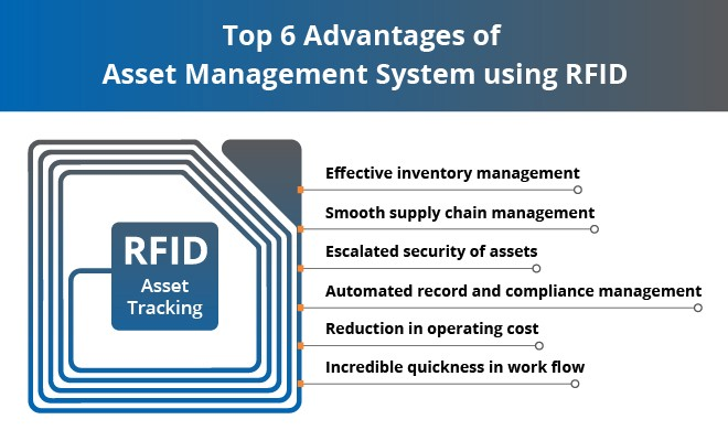 RFID Systems for Asset Management — The Young Technology on
