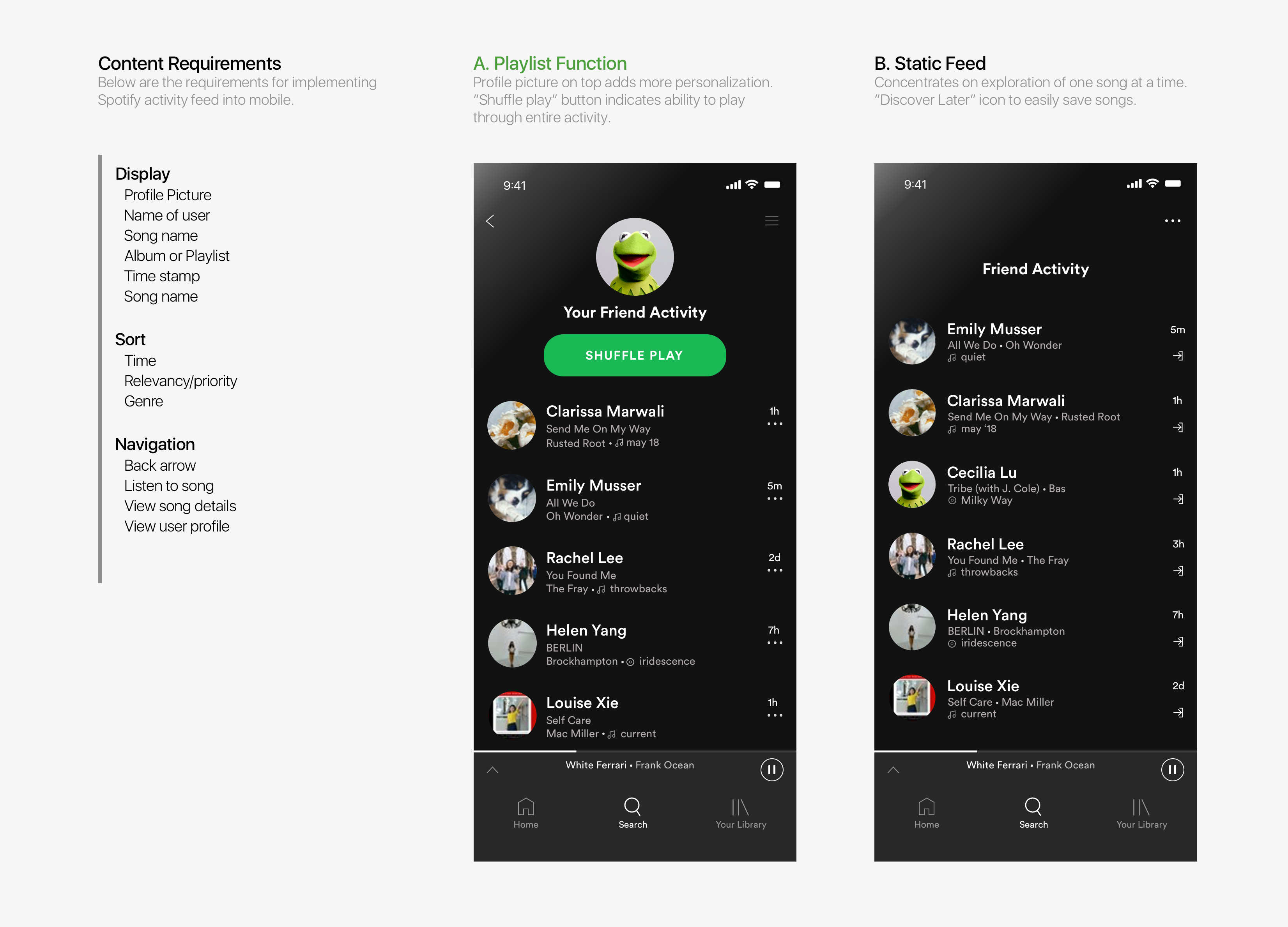 Integrating Friend Activity—Spotify UX Case Study - Prototypr