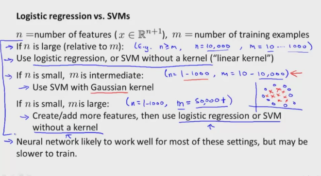 Support Vector Machine vs Logistic Regression - Towards Data