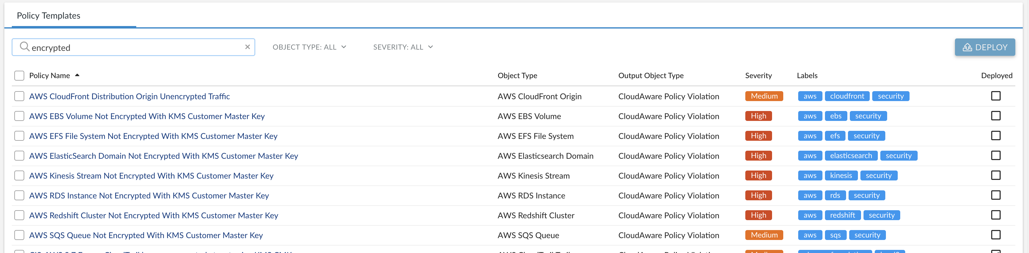 What You Need To Know About CIS Benchmarks for AWS, Azure