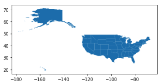 Mapping US States with GeoPandas Made Simple - Erik G  - Medium