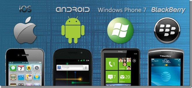 Top 5 Mobile Phones Operating Systems(infographics)   by vikash kumar    Medium