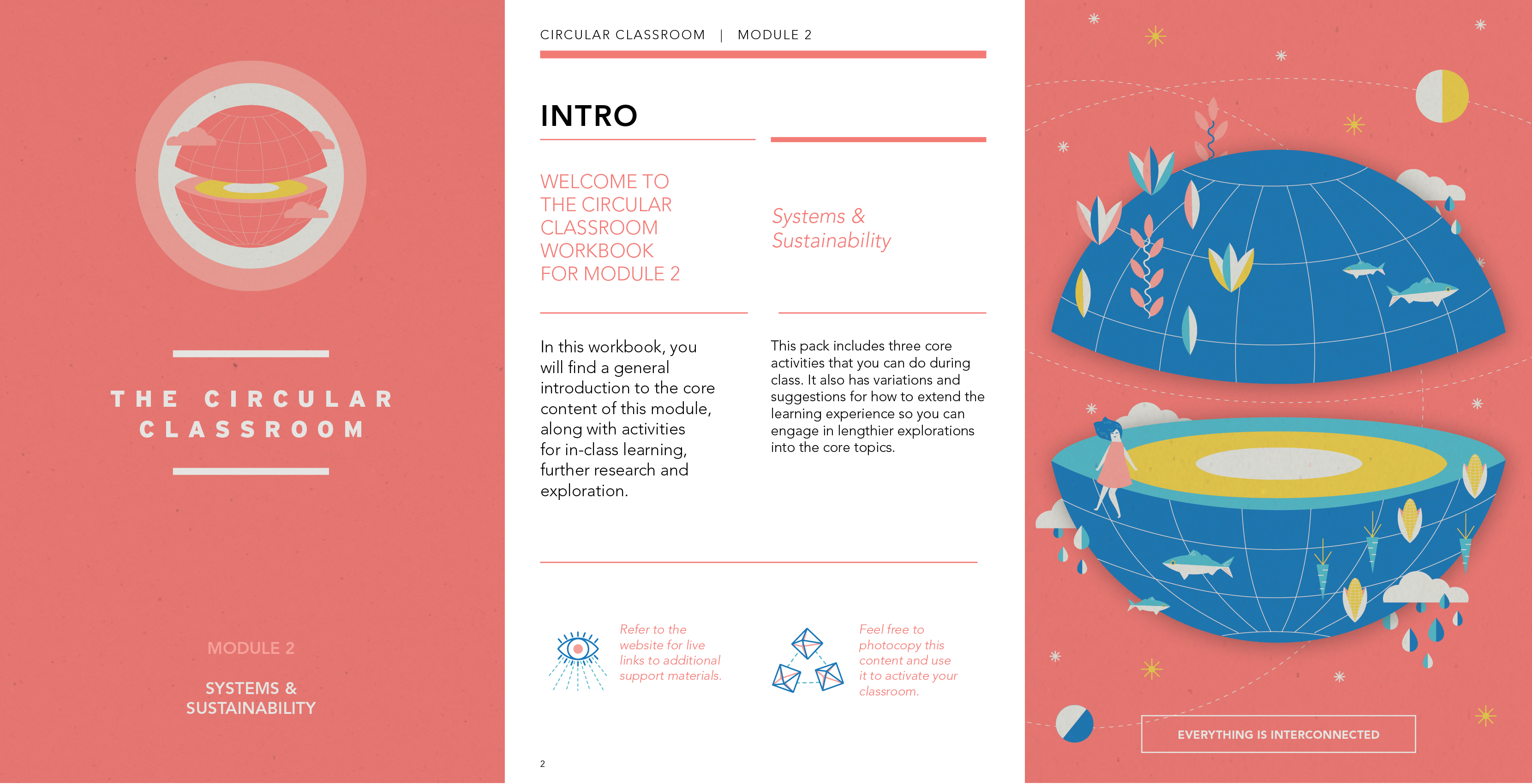 The Circular Classroom: a Free Toolkit for Activating the