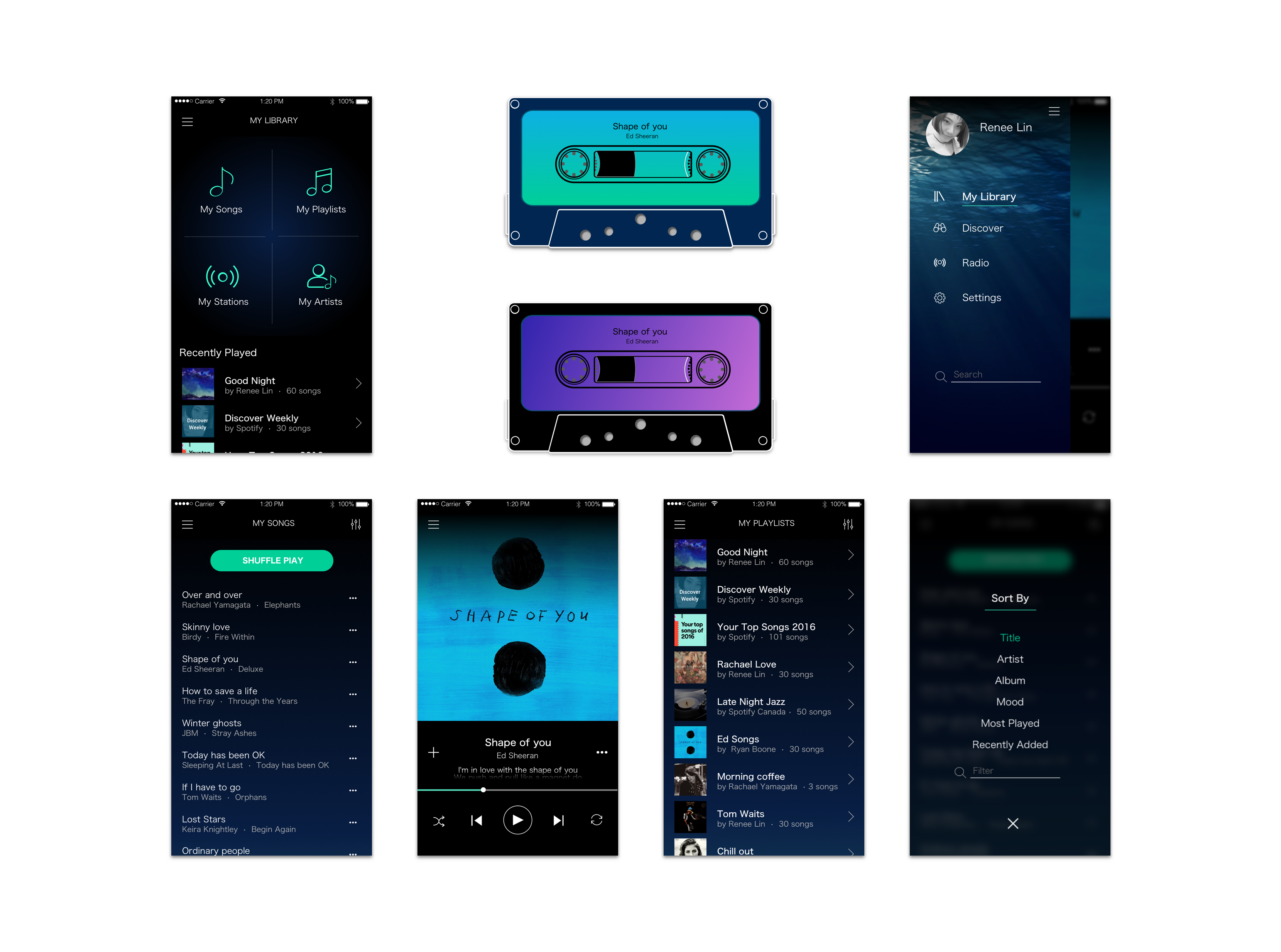 Spotify UX Analysis and Redesign - Prototypr