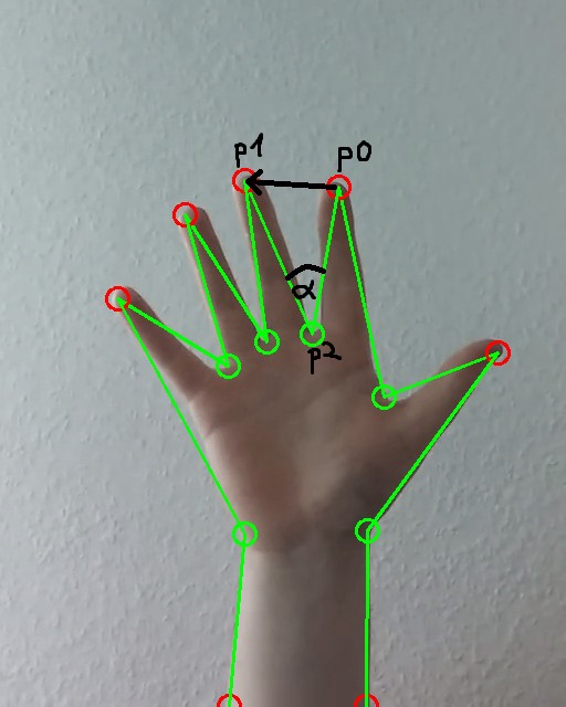 Simple Hand Gesture Recognition using OpenCV and JavaScript