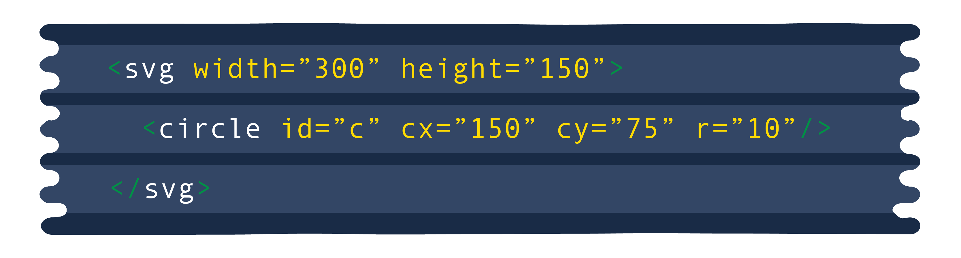 How you can use simple Trigonometry to create better loaders