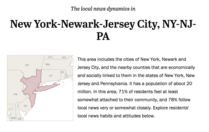 How New Jersey gets its news: More TV, mobile consumption than
