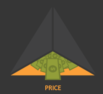 Money coming out of the Tradeoff Triangle